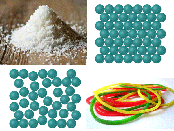 Definition of Solids and classification of Solids